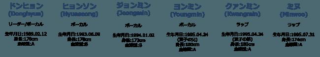 BOYFRIEND待望のJapan New Album『Bouquet』は2月27日リリース!