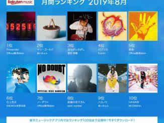 「Rakuten Music」2019年8月の月間再生ランキングを発表