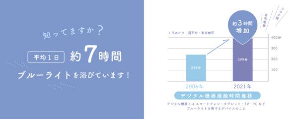 「かわいく、守る。」ゆうこすプロデュースカラコン「Chu's me」(チューズミー)からブルーライトをカットする新シリーズが発売!